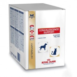 Royal Canin Convalescence...