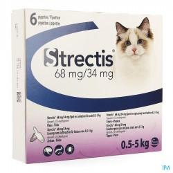 Strectis chat de 0,5 à 5 kg